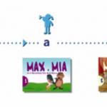 Max y Mia WEB